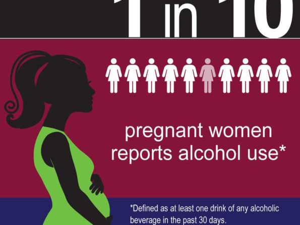 1 in 10 pregnant women use alcohol